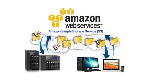 В облака на Amazon бе открит вариант на Linux-базирания бот Backdoor.Linux.Mayday.g, с който се организират DDoS атаки