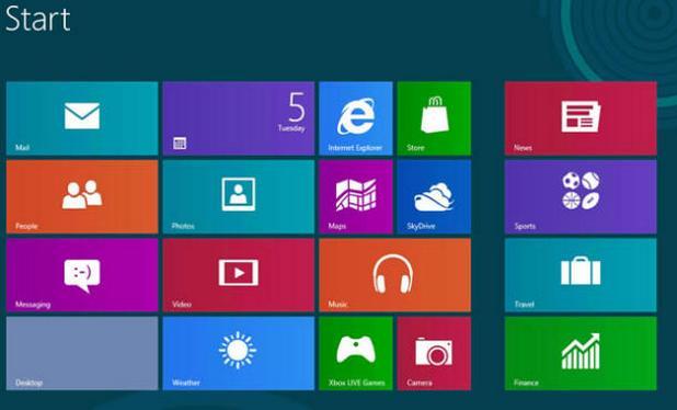 Тенденцията на субсидиране на продажбите на Windows ще продължи до края на десетилетието