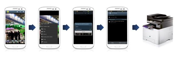 Принтирането от мобилно устройство Samsung към принтер Samsung става чрез приложение и вградена команда в операционната система