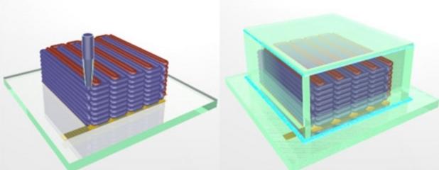 Микробатериите, създадени с 3D принтер, ще се използват в медицинската електроника за вграждане