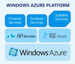 Windows Azure съхранява около 4 трилиона обекта и обработва средно 270 000 заявки в секунда