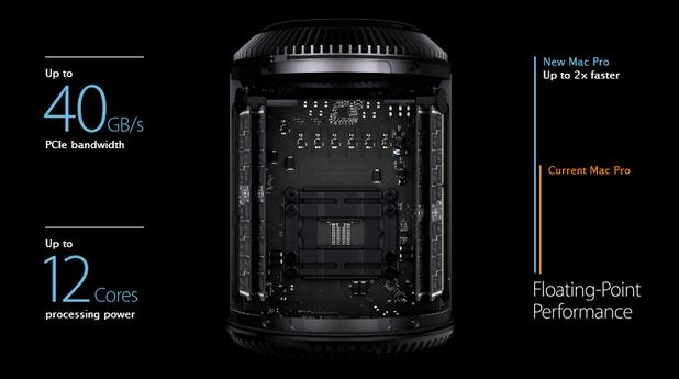 Вътре в цилиндъра е разположен мощен хардуер, вкл. 12-ядрен процесор Xeon
