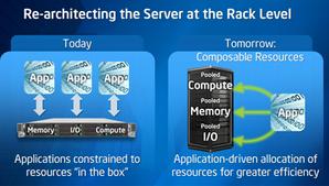 Новата рак архитектура на Intel ще осигури повече гъвкавост на центъра за данни