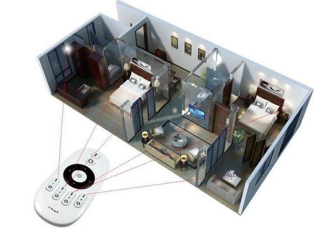 Едно дистанционно устройство управлява до 4 различни осветителни кръга