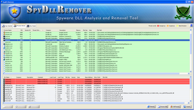 Process Viewer дава подробна информация за изпълняваните процеси и откритите заплахи