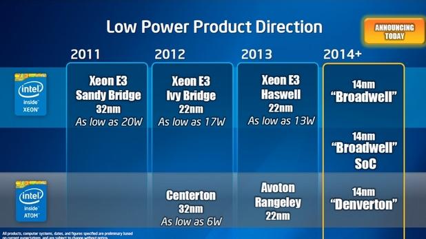 Xeon D ще стане достъпен на пазара късно през 2014 г. или през първата половина на 2015 г.