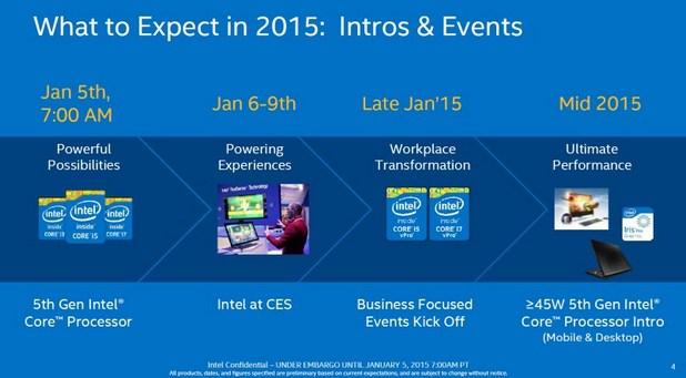 """Core процесорите от пето поколение обещават по-тънки, по-леки и по-икономични ноутбуци и """"2 в 1"""" устройства"""