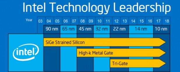 Intel следва неотклонно преход към по-тънки технологични процеси на всеки две години