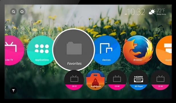 Телевизорите Viera 2015 на Panasonic идват с интуитивен графичен интерфейс на база Firefox OS