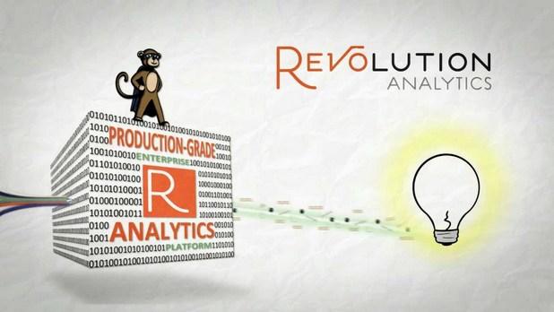 Revolution Analytics се явява също важен играч в общността на R, която наброява над 2 милиона потребители по целия свят
