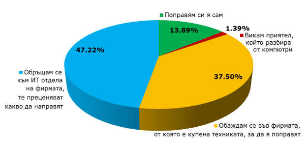 graph_004_622