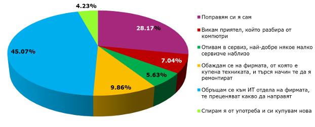 graph_005_622