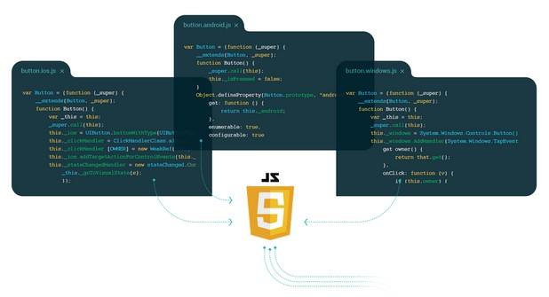 С NativeScript разработчиците могат да създадат само едно приложение, което да работи еднакво добре на всяка мобилна платформа