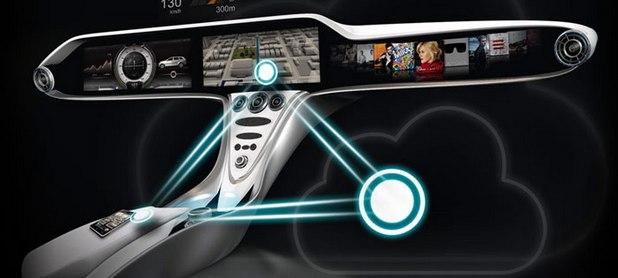 Luxoft поддържа лидерство в технологиите за свързани автомобили