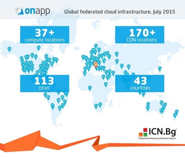 Присъединяването на ICN.Bg към OnApp Federation означава, че клиентите на компанията могат да закупят клауд от още 43 локации и, че тя има възможност да хоства услугите на нови клиенти от 43 страни