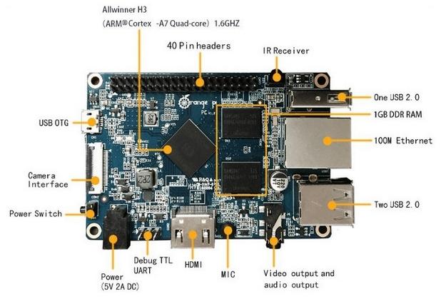 Едноплатковият компютър Orange Pi PC има четириядрен процесор и 1GB оперативна памет