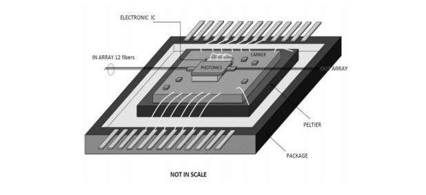 Първият по рода си чип, разработван по проекта IRIS, в момента е във фаза тестване