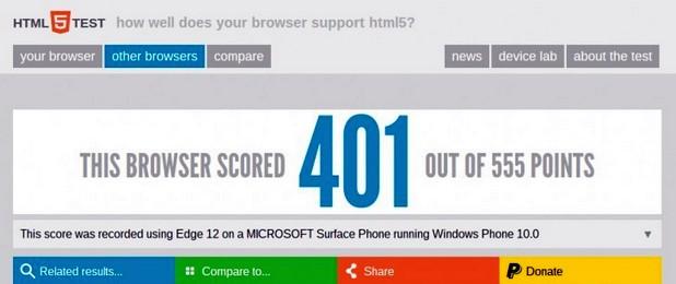 В базата на HTML5test фигурира устройство SurfacePhone под управление на Windows 10