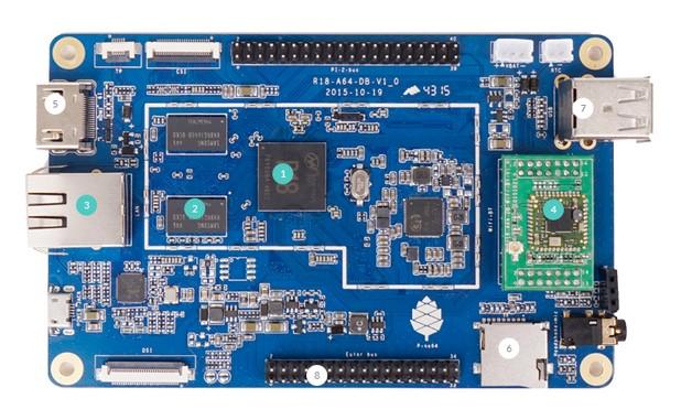 Pine64 разчита на едночипова система Allwinner с четири изчислителни ядра Cortex-A53