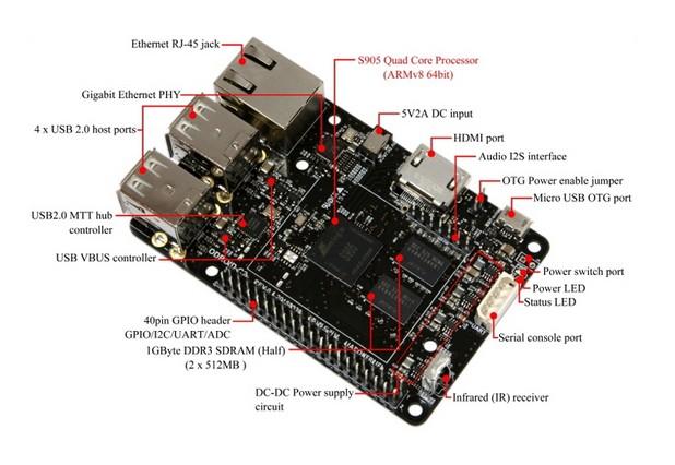 Едноплатковият модел Hardkernel Odroid-C2 се очаква на пазара в началото на март за 40 долара