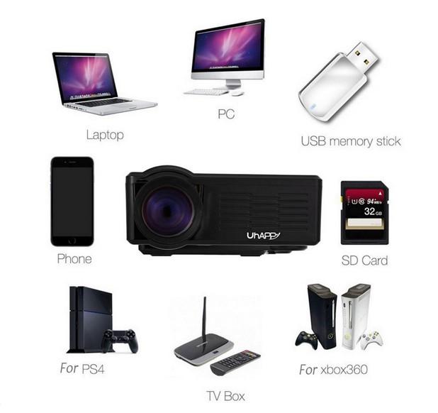 UhAPPy BL-35 приема сигнал от всевъзможни източници - компютър, USB памет, смартфон, SD карта, ТВ приставка или конзола за игри