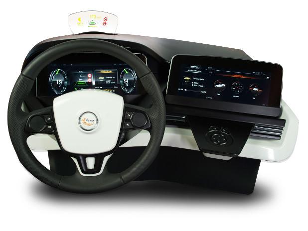 SmartCore платформата е мащабируема за различни модели и нива на оборудване