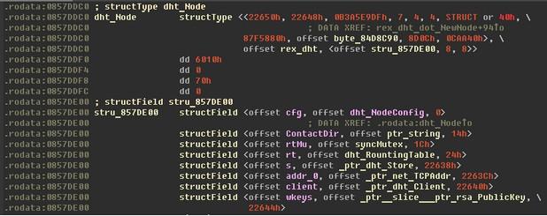 Linux.Rex.1 използва собствен протокол за създаване на децентрализиран P2P ботнет