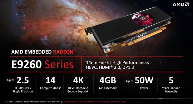 Radeon E9260 с пикова производителност 2,5 Tflops е достъпна във формати MXM и PCIe