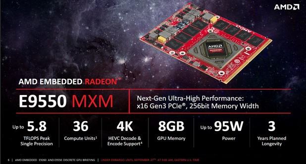 Radeon E9550 достига пикова производителност 5,8 терафлопа