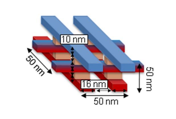 Операциите с данни пряко в триизмерната структура на компютърната памет ще позволят по-бърза обработка на големи обеми информация (източник: Courtesy Image)